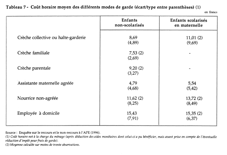 Caf De Meurthe Et Moselle Horaire D