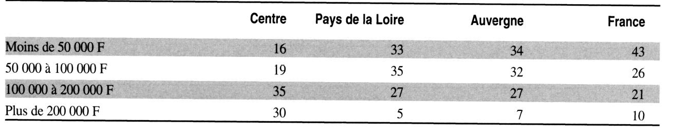 r 233 forme de la pac et r 233 partition des paiements directs aux exploitations agricoles pers 233 e