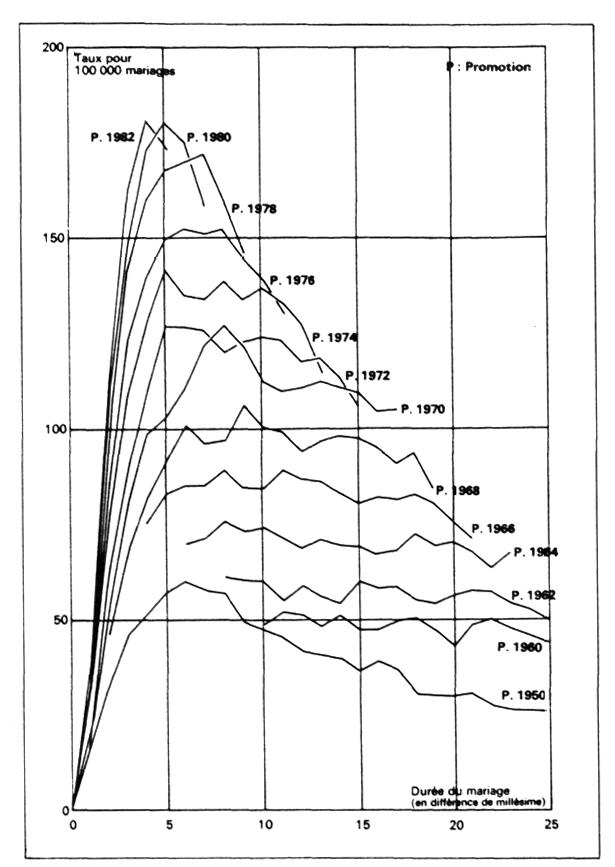 Etude des modes de vie des adolescents - HTTP 301