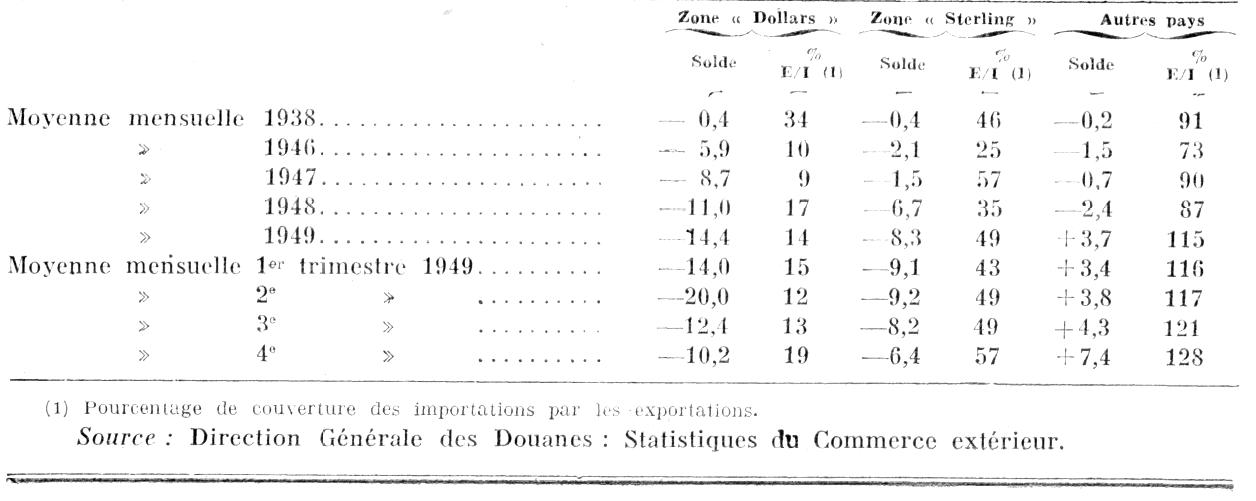 Probl mes actuels du commerce ext rieur pers e for Banque francaise du commerce exterieur