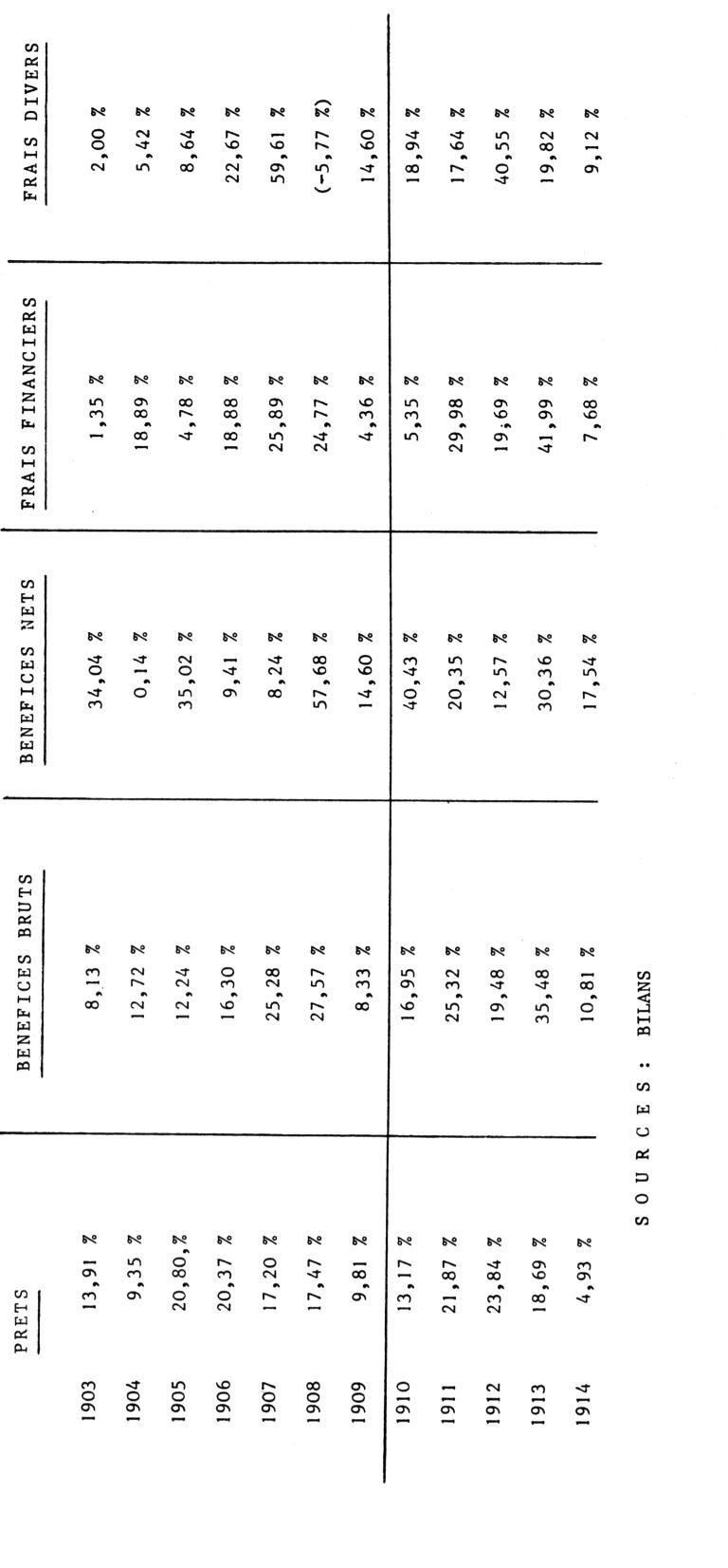 Conjonctures adaptation et croissance le cr dit foncier franco canadien 1 - Le credit foncier prete t il facilement ...