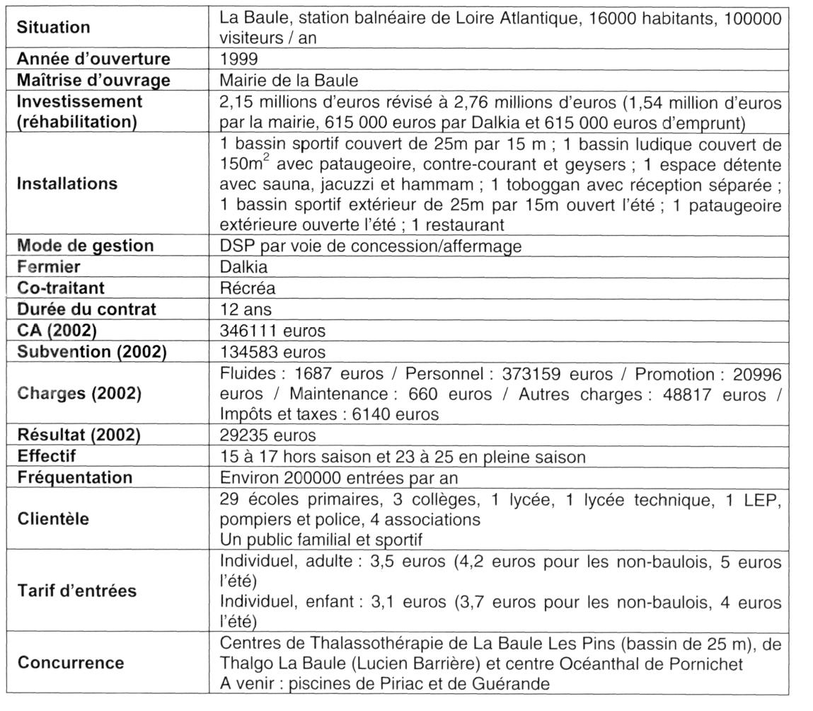 Le recours strat gique l 39 id e de justice dans la gestion for Aquabaule piscine