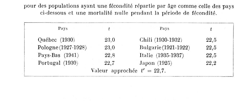 Rythme maximum d 39 accroissement d 39 une population stable - Retour de couches pendant allaitement ...
