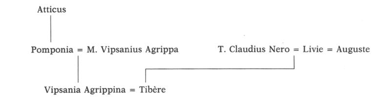 54 BC: Aurelia Cotta – Mother of Julius Caesar