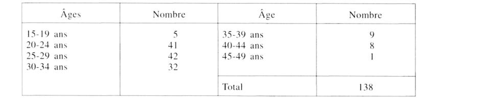 Les huguenots en Amérique aux XVIe et XVIIe siècles - Persée