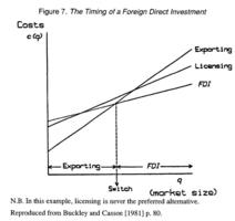 JSTOR Viewing Subject Economics