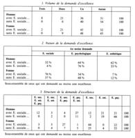 annonces matrimoniales Angoulême